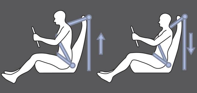 Seatbelt Pretensioner with Load Limiter