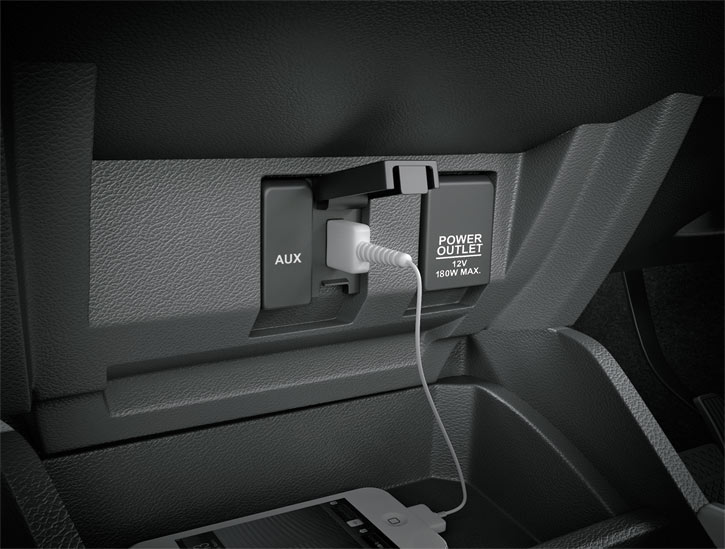 Centre Console Power & USB Ports